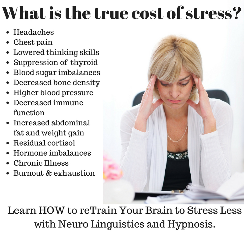 How does hypnosis work for stress and anxiety - Hypnosis
